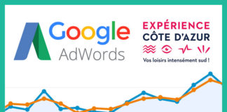Campagne Adwords Experience Cote d'Azur